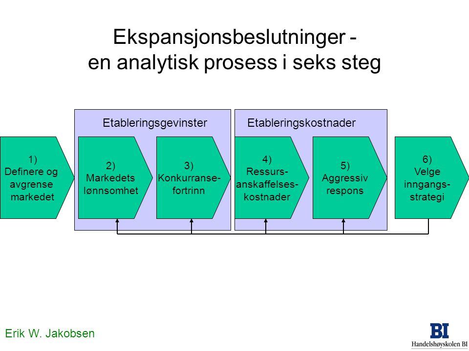 Ekspansjonsbeslutninger - en analytisk prosess i seks steg