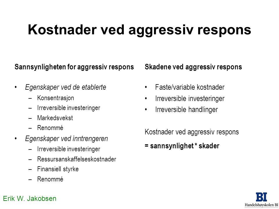 Kostnader ved aggressiv respons