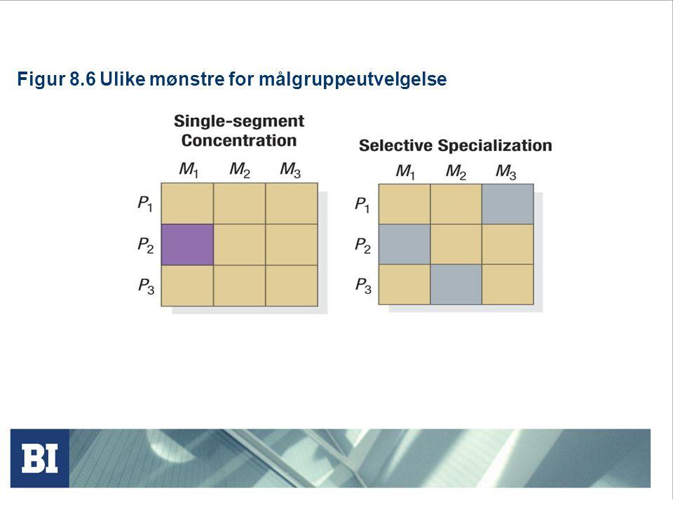 Figur 8.6 Ulike mønstre for målgruppeutvelgelse