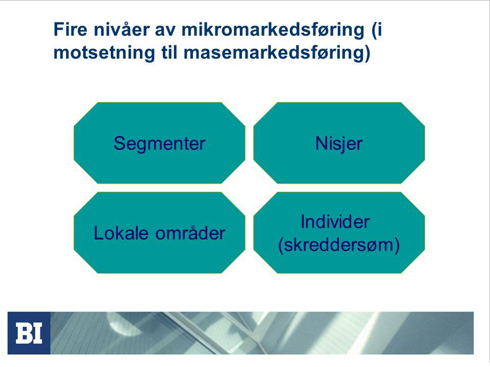 Fire nivåer av mikromarkedsføring (i motsetning til masemarkedsføring)