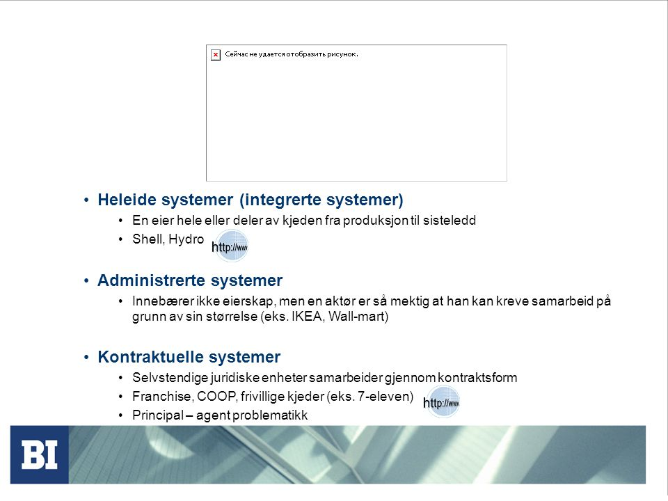 Heleide systemer (integrerte systemer)
