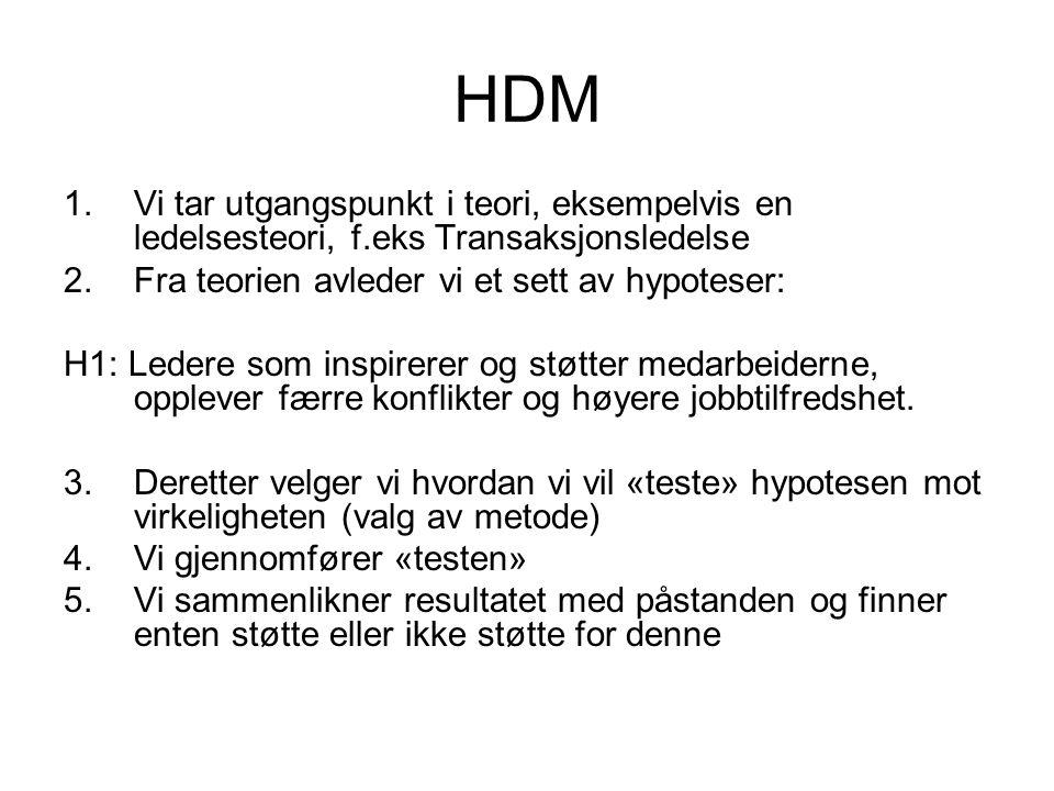 HDM Vi tar utgangspunkt i teori, eksempelvis en ledelsesteori, f.eks Transaksjonsledelse. Fra teorien avleder vi et sett av hypoteser:
