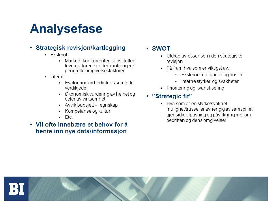 Analysefase Strategisk revisjon/kartlegging