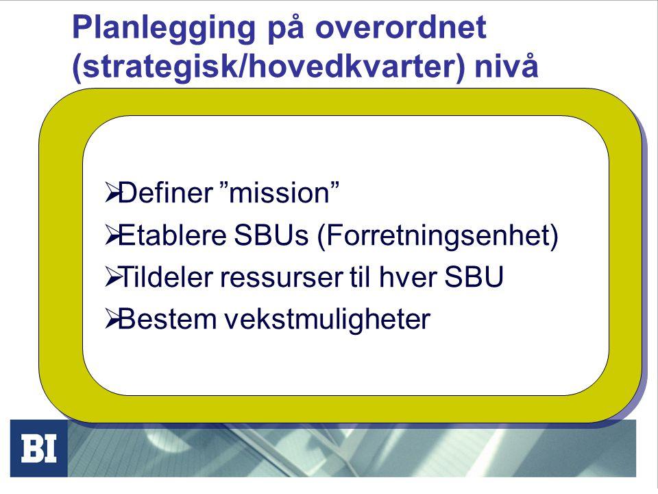 Planlegging på overordnet (strategisk/hovedkvarter) nivå