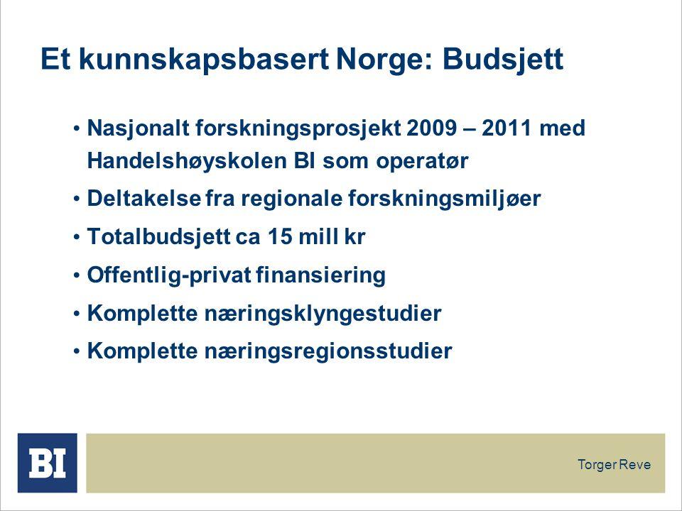 Et kunnskapsbasert Norge: Budsjett
