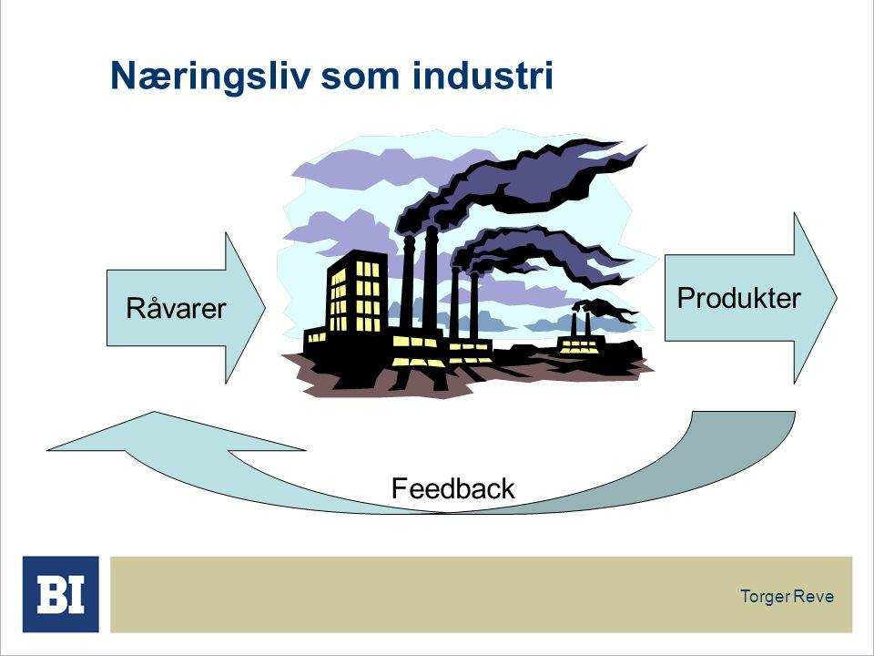Næringsliv som industri