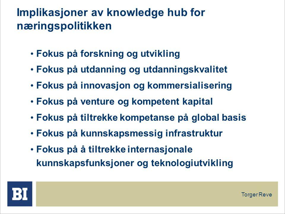 Implikasjoner av knowledge hub for næringspolitikken