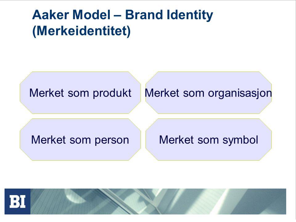 Aaker Model – Brand Identity (Merkeidentitet)