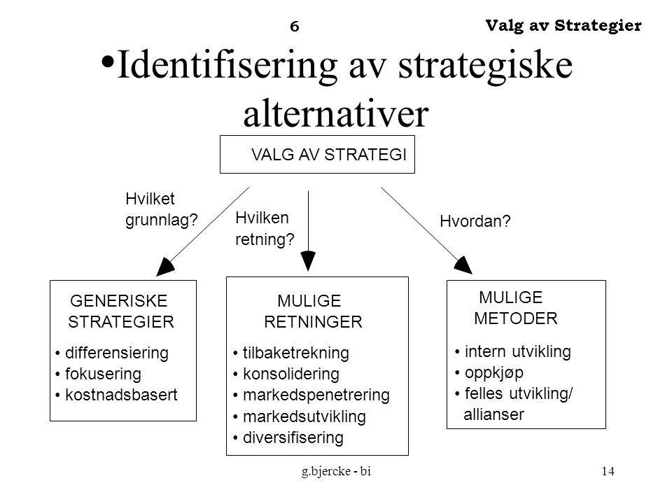 Identifisering av strategiske alternativer
