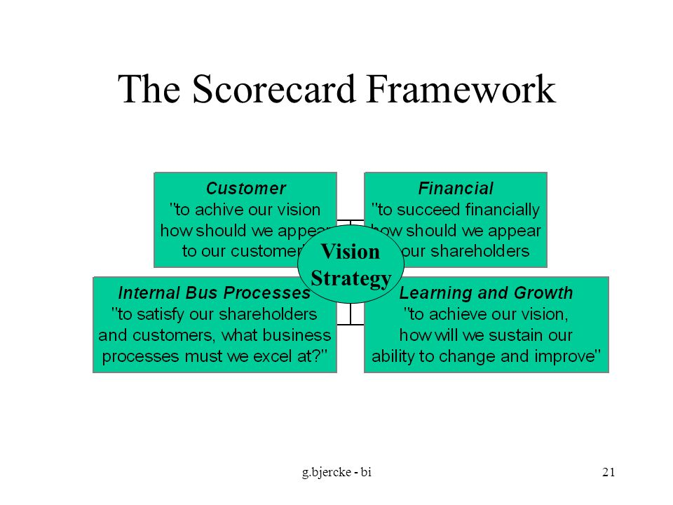 The Scorecard Framework