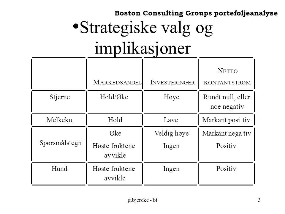 Strategiske valg og implikasjoner