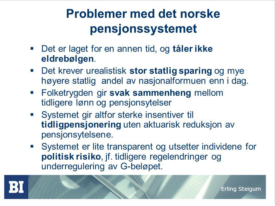 Problemer med det norske pensjonssystemet