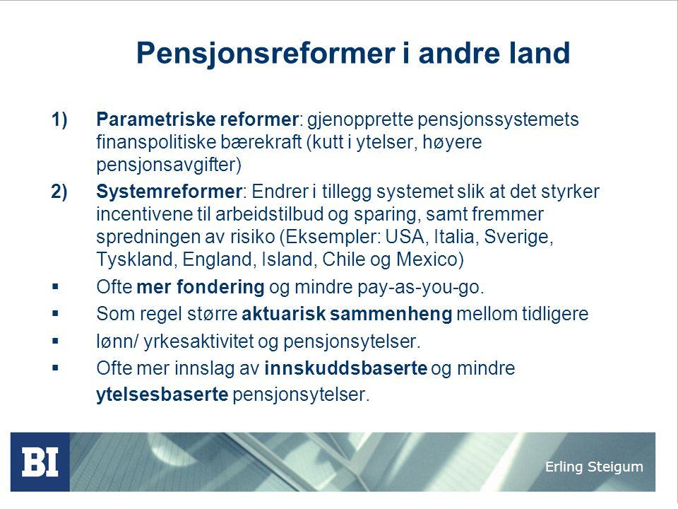 Pensjonsreformer i andre land