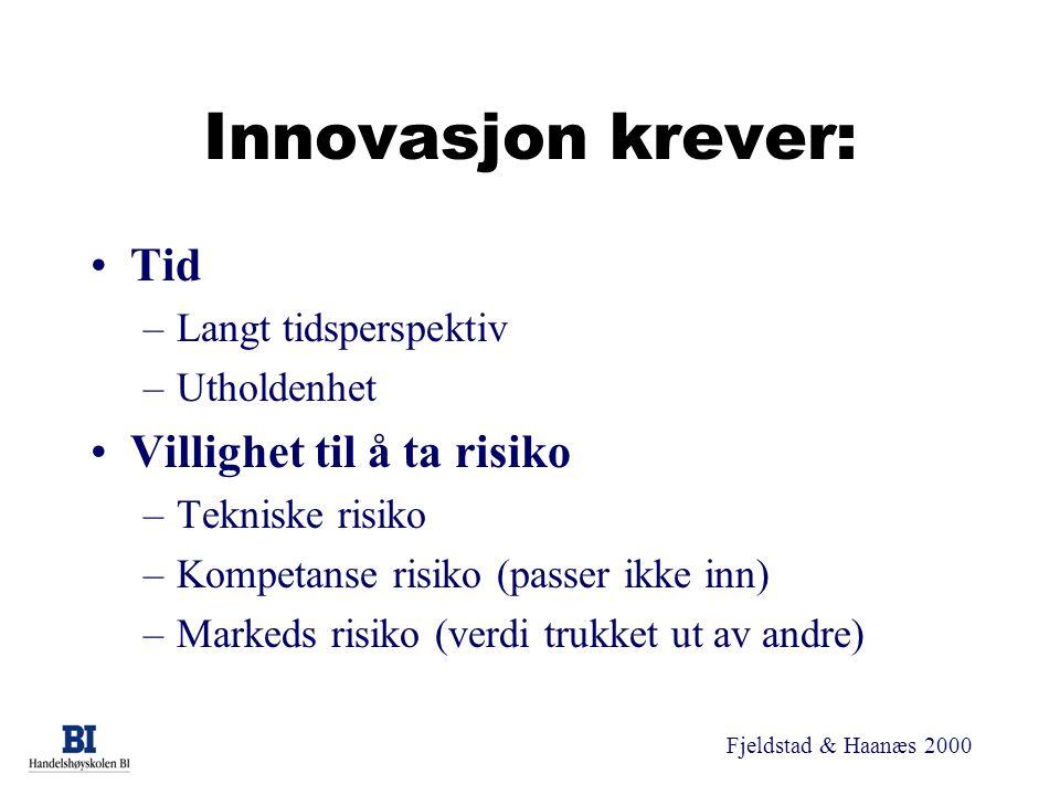 Innovasjon krever: Tid Villighet til å ta risiko Langt tidsperspektiv