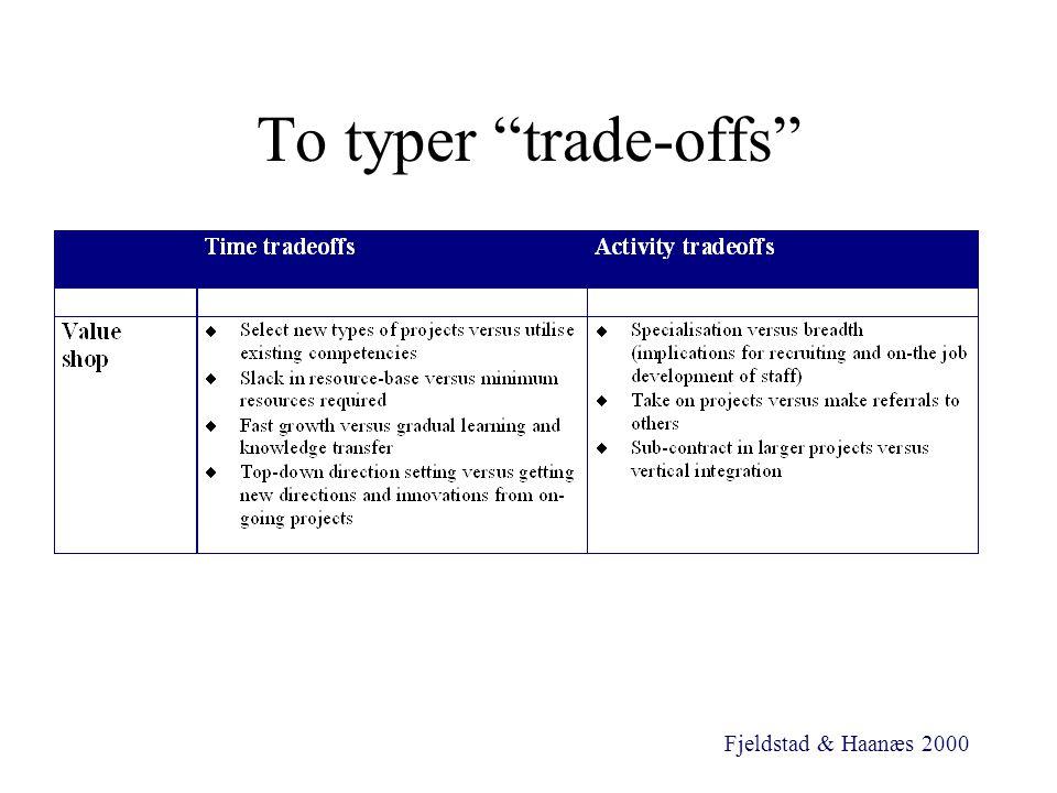 To typer trade-offs