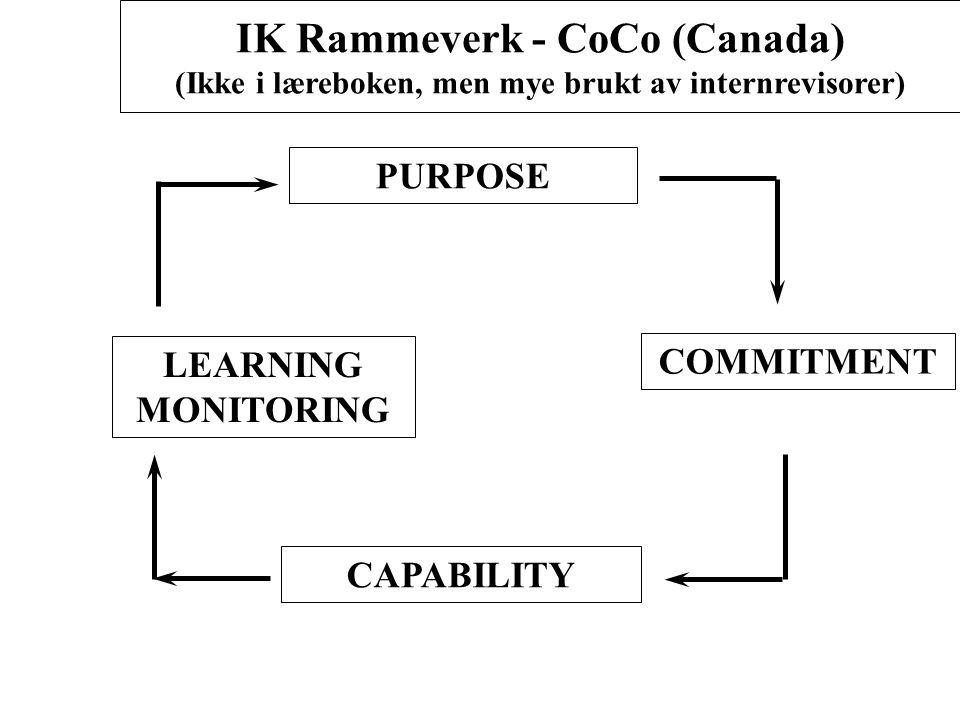 IK Rammeverk - CoCo (Canada)