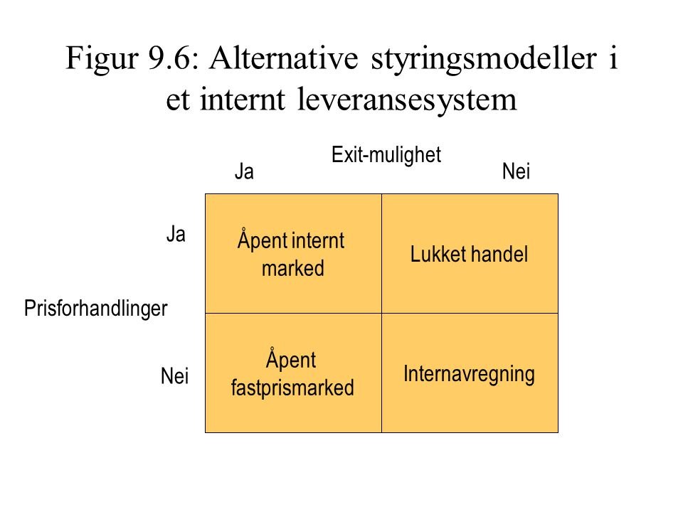 Figur 9.6: Alternative styringsmodeller i et internt leveransesystem