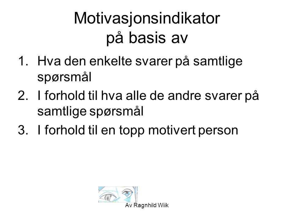 Motivasjonsindikator på basis av