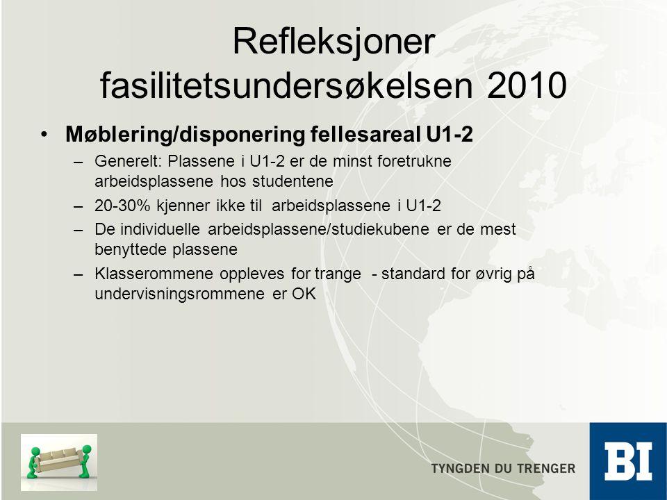 Refleksjoner fasilitetsundersøkelsen 2010