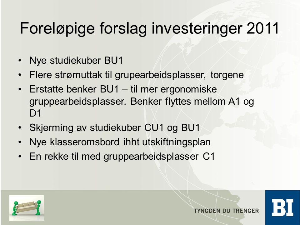 Foreløpige forslag investeringer 2011