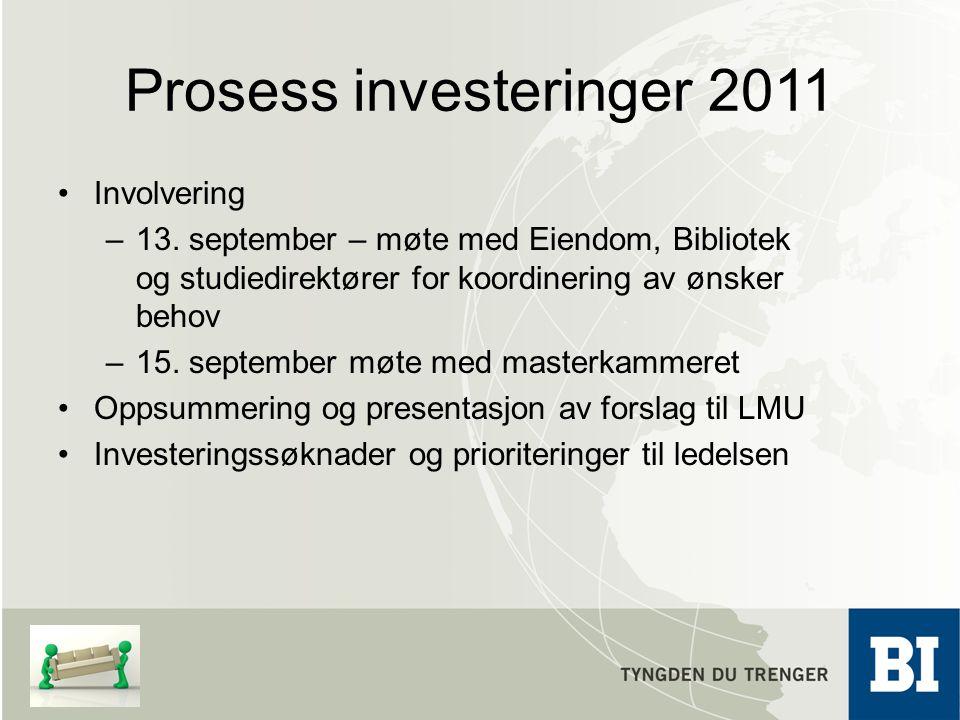 Prosess investeringer 2011