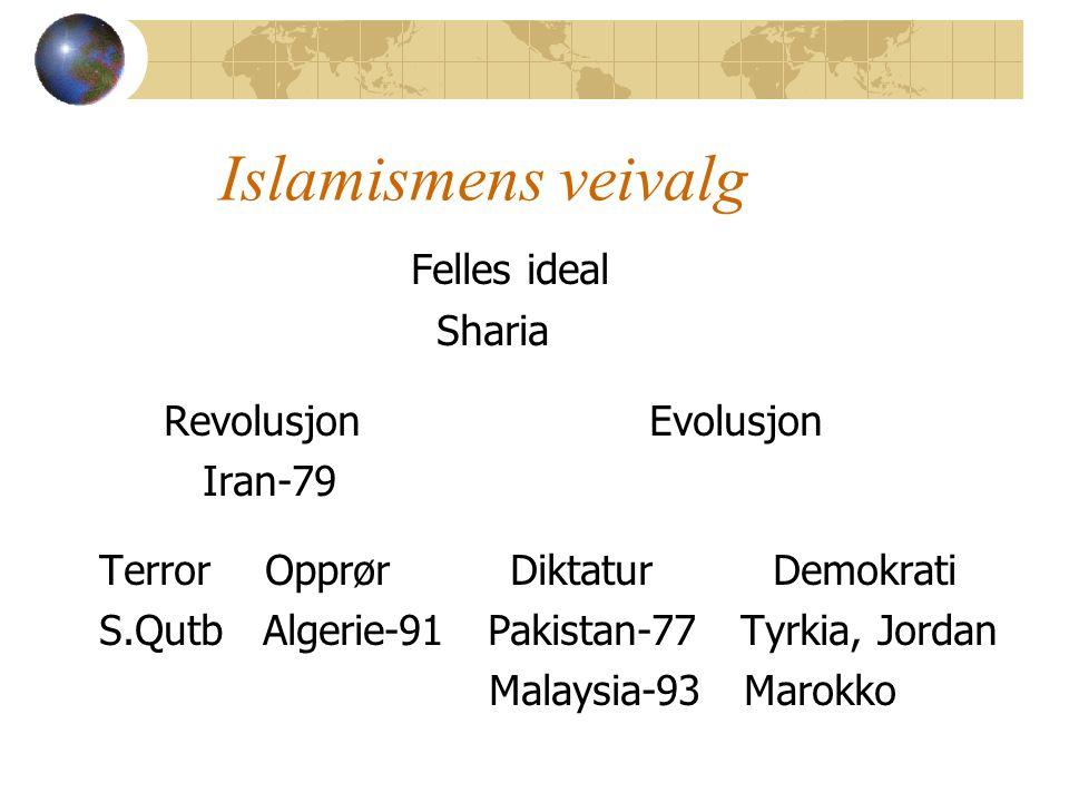Islamismens veivalg Felles ideal Sharia Revolusjon Evolusjon Iran-79