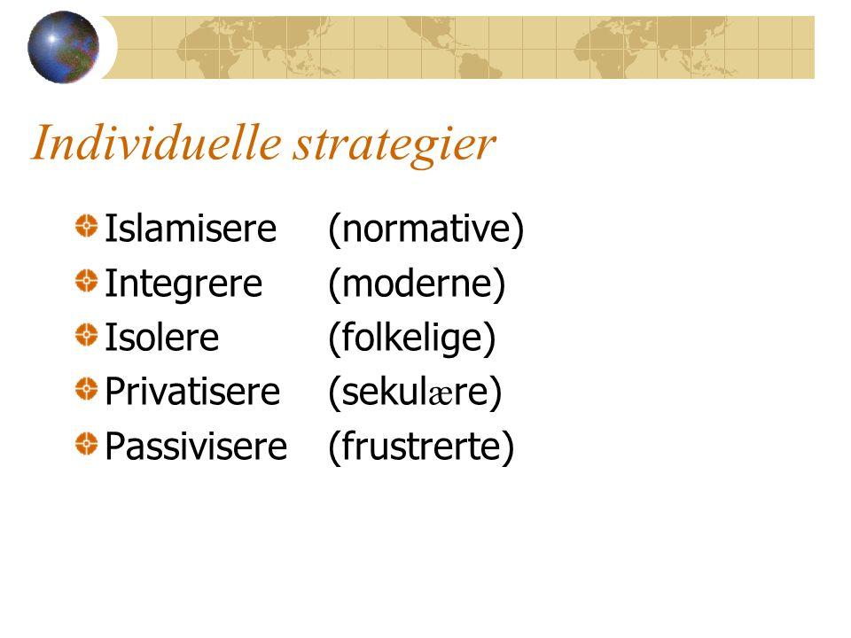 Individuelle strategier