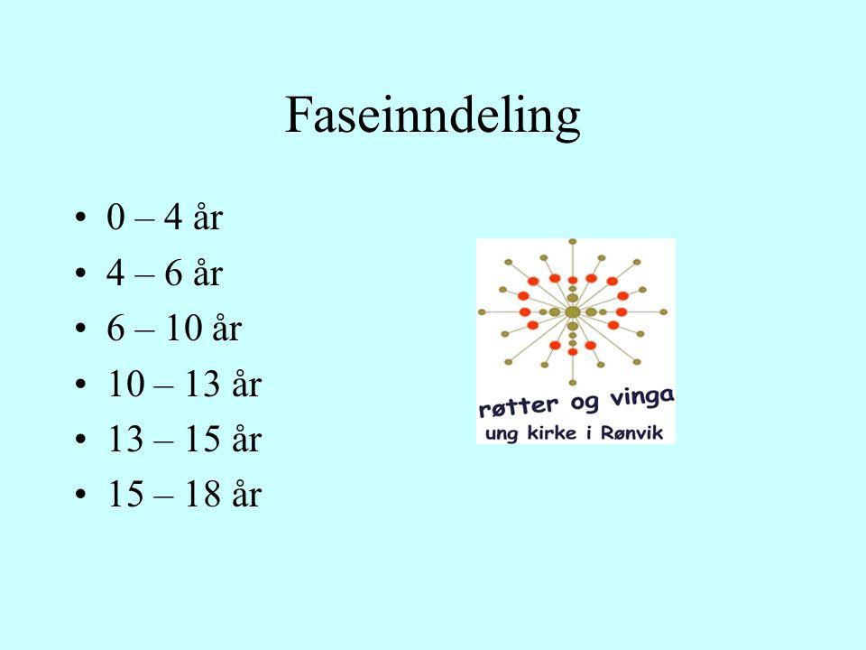Faseinndeling 0 – 4 år 4 – 6 år 6 – 10 år 10 – 13 år 13 – 15 år