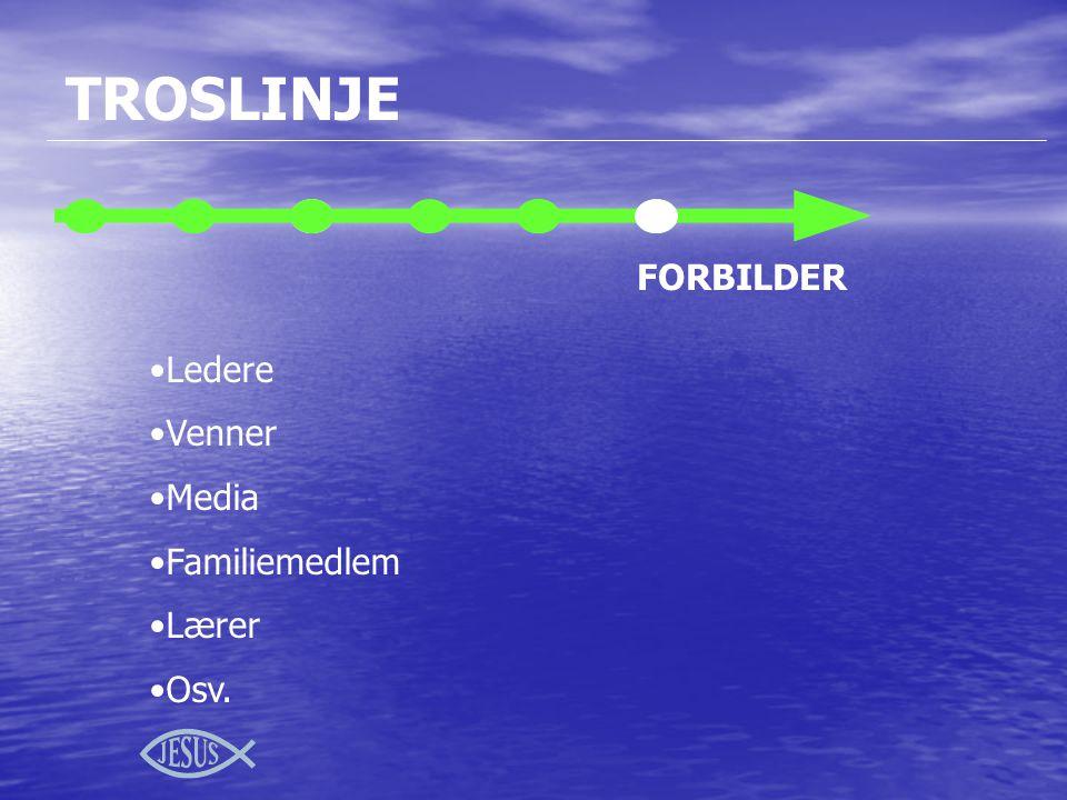 TROSLINJE FORBILDER Ledere Venner Media Familiemedlem Lærer Osv.