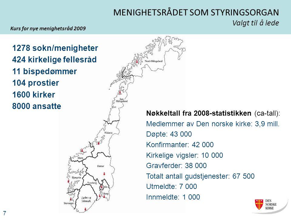1278 sokn/menigheter 424 kirkelige fellesråd 11 bispedømmer