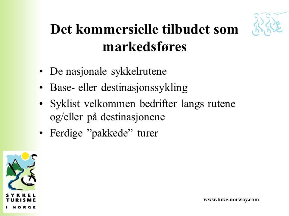 Det kommersielle tilbudet som markedsføres