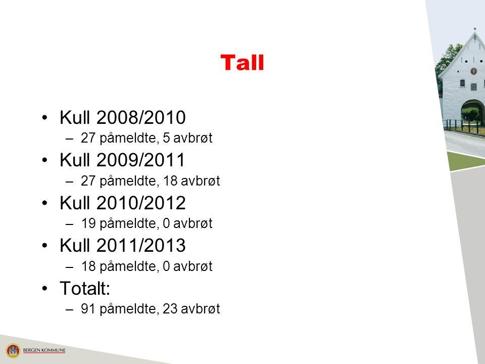 Tall Kull 2008/2010 Kull 2009/2011 Kull 2010/2012 Kull 2011/2013