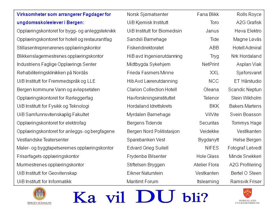 DU Ka vil bli Virksomheter som arrangerer Fagdager for