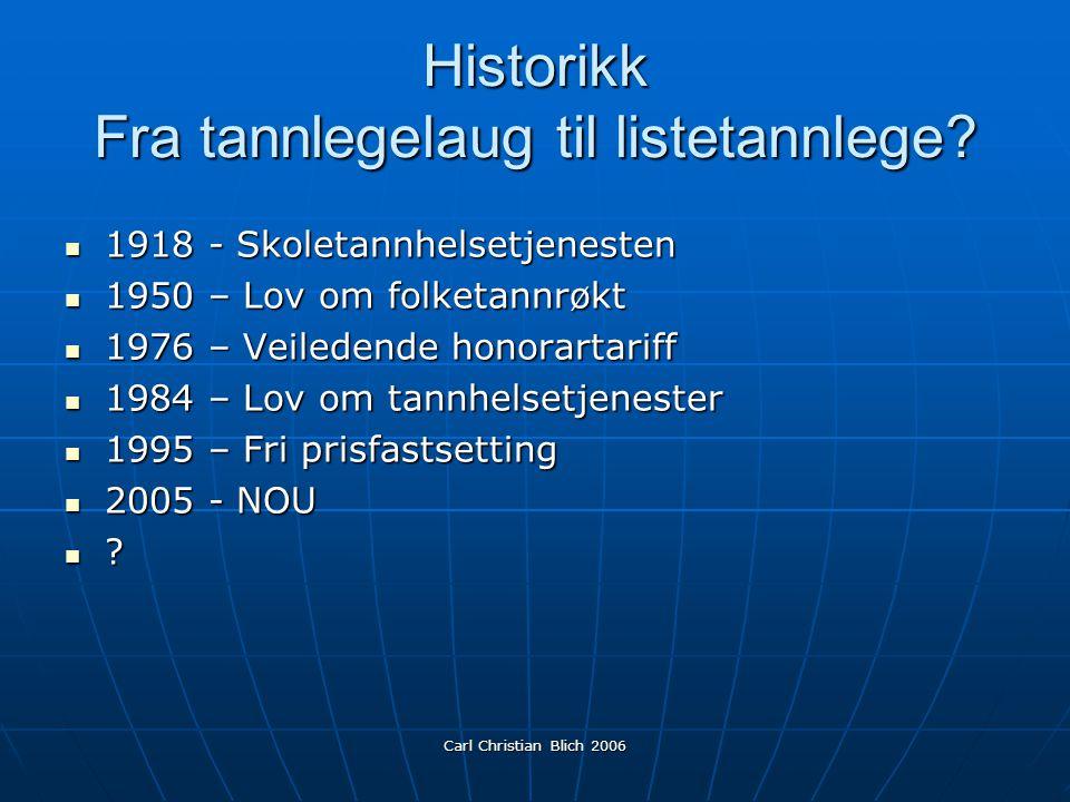 Historikk Fra tannlegelaug til listetannlege