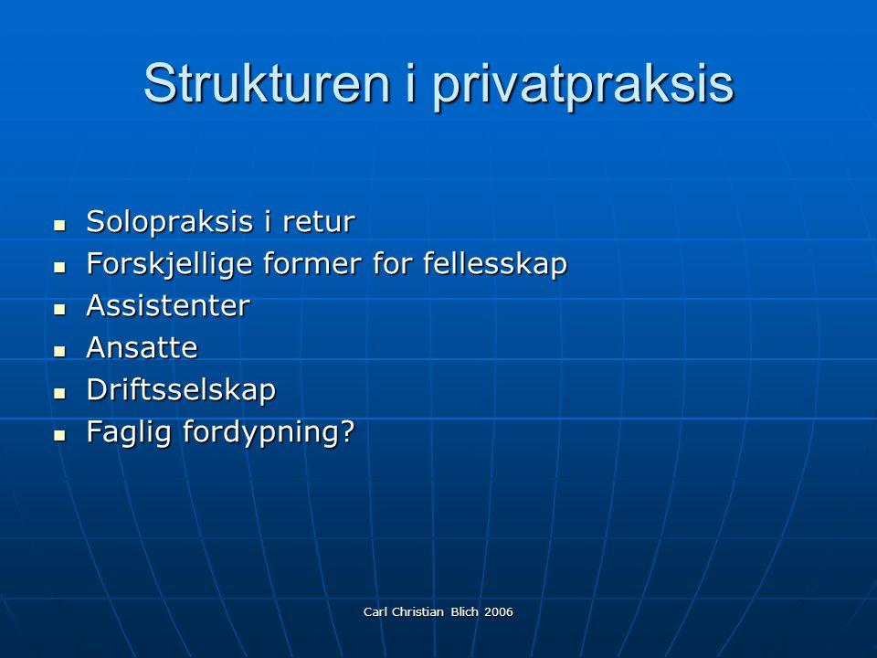 Strukturen i privatpraksis