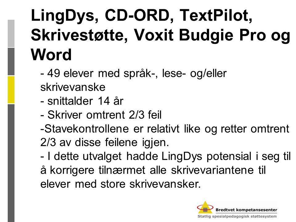LingDys, CD-ORD, TextPilot, Skrivestøtte, Voxit Budgie Pro og Word