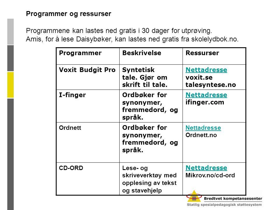 Programmer og ressurser
