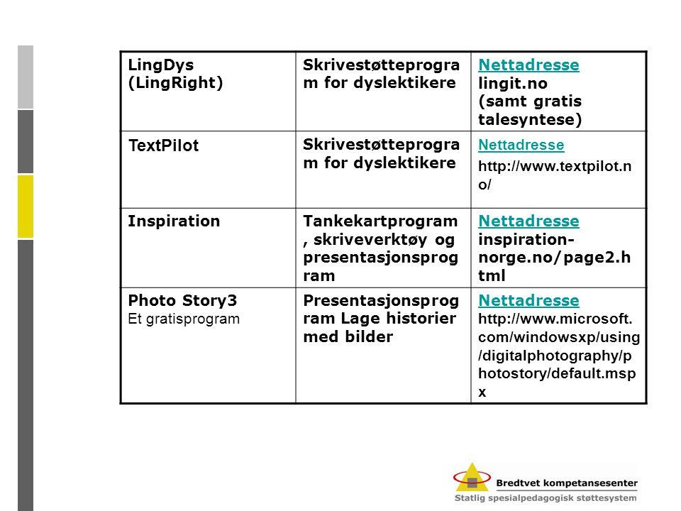 TextPilot LingDys (LingRight) Skrivestøtteprogram for dyslektikere
