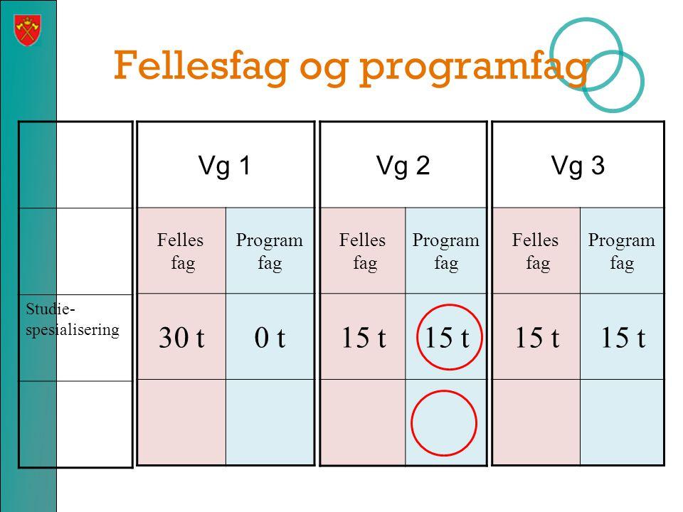 Fellesfag og programfag