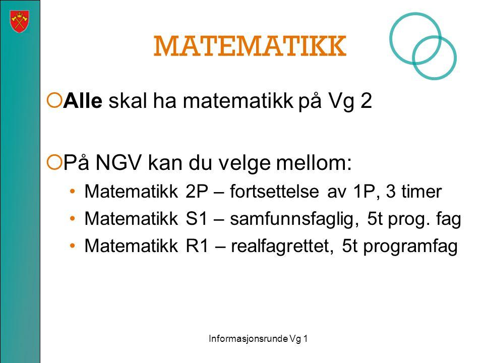 MATEMATIKK Alle skal ha matematikk på Vg 2 På NGV kan du velge mellom: