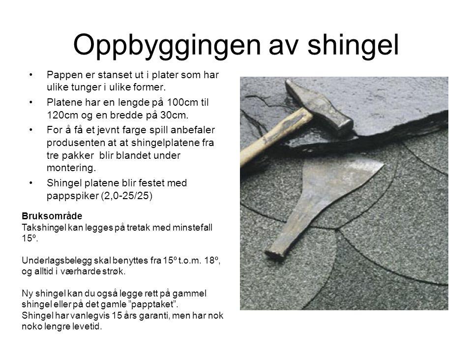 Oppbyggingen av shingel