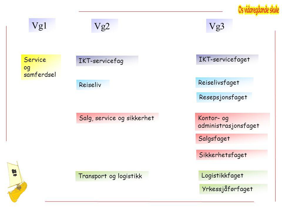 Vg1 Vg2 Vg3 Service og samferdsel IKT-servicefaget IKT-servicefag