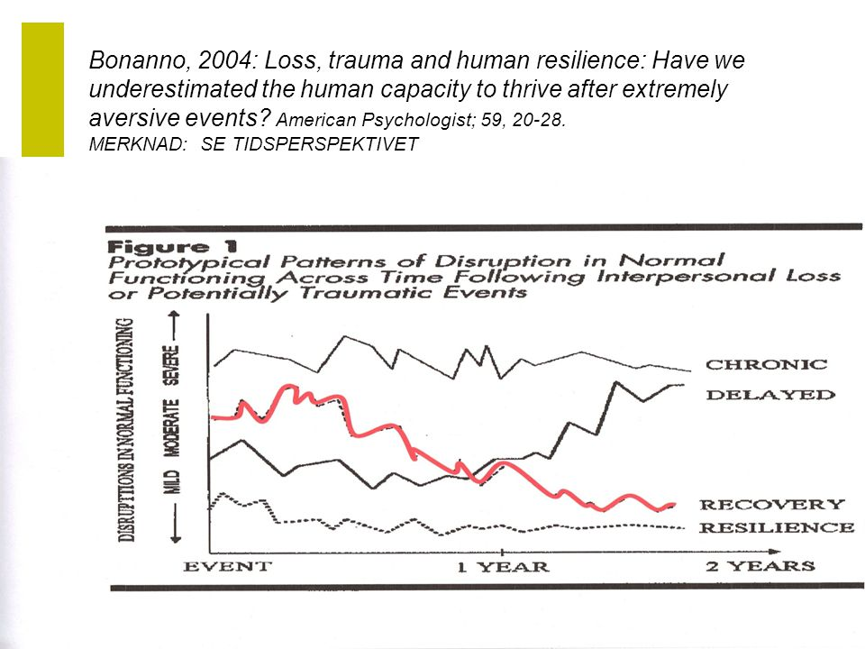 Bonanno, 2004: Loss, trauma and human resilience: Have we underestimated the human capacity to thrive after extremely aversive events American Psychologist; 59, 20-28. MERKNAD: SE TIDSPERSPEKTIVET
