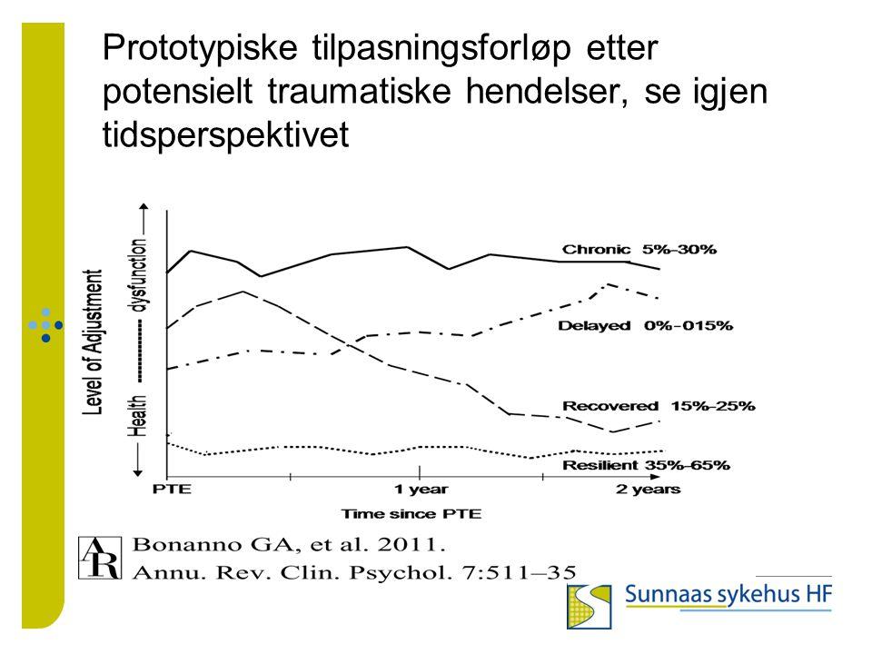 Prototypiske tilpasningsforløp etter potensielt traumatiske hendelser, se igjen tidsperspektivet