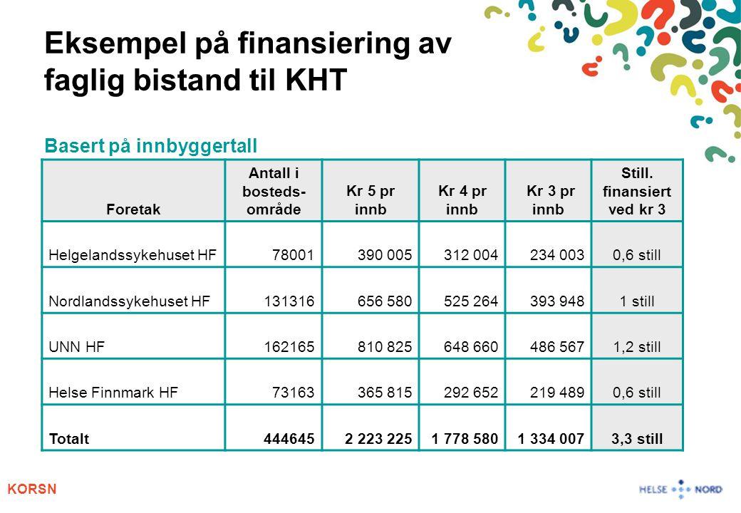 Eksempel på finansiering av faglig bistand til KHT Basert på innbyggertall