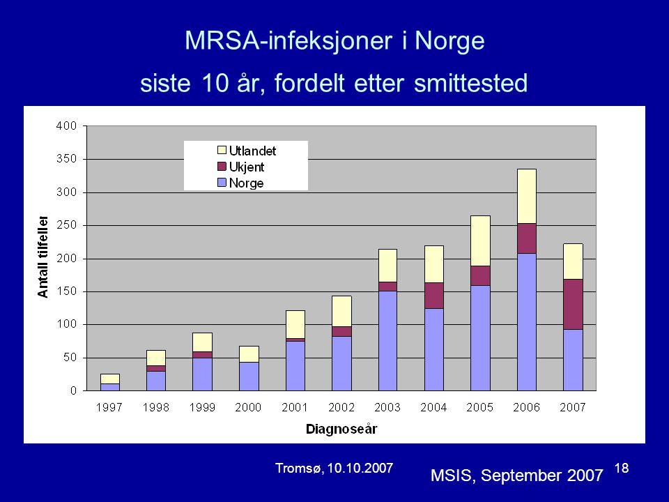 MRSA-infeksjoner i Norge siste 10 år, fordelt etter smittested