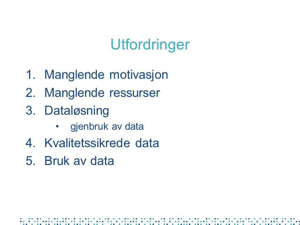 Utfordringer Manglende motivasjon Manglende ressurser Dataløsning