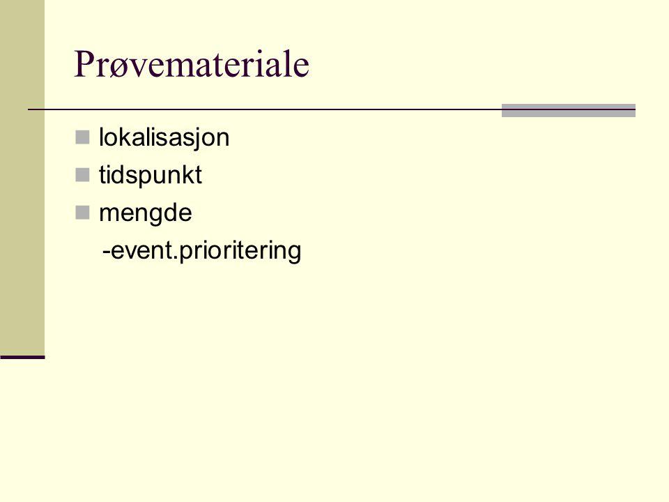 Prøvemateriale lokalisasjon tidspunkt mengde -event.prioritering