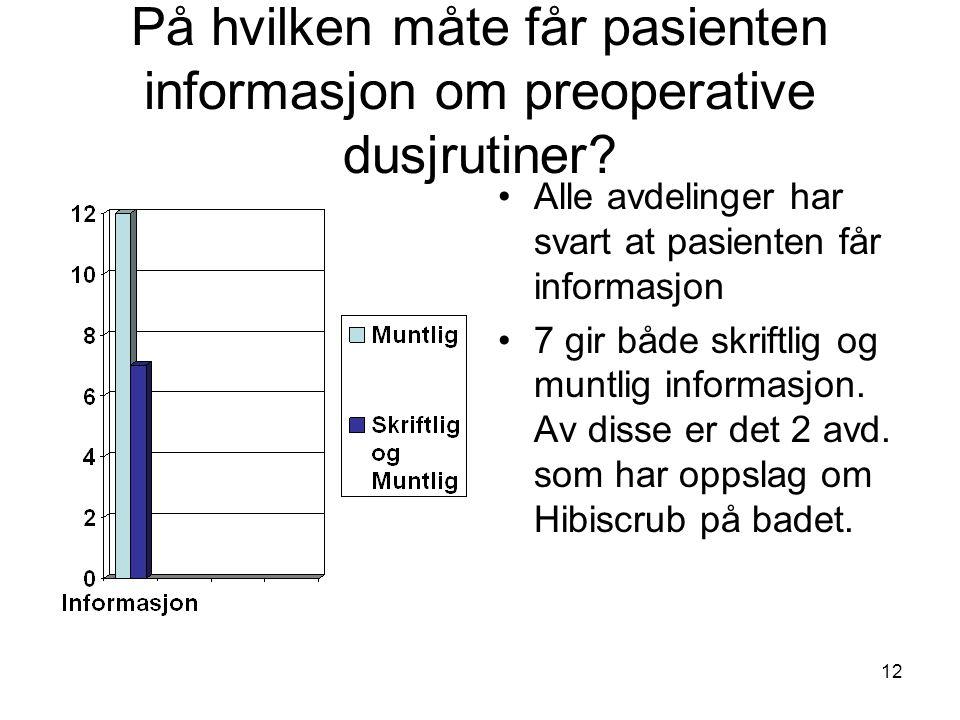 På hvilken måte får pasienten informasjon om preoperative dusjrutiner