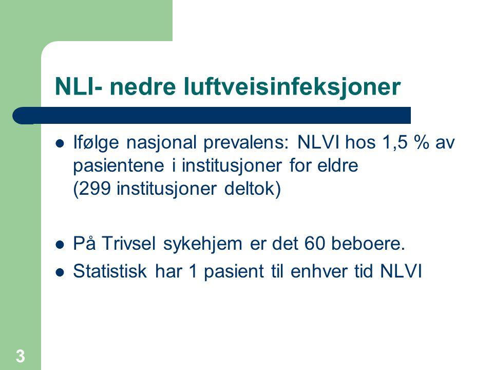 NLI- nedre luftveisinfeksjoner